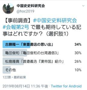 会報第2号Twitter事前アンケート①